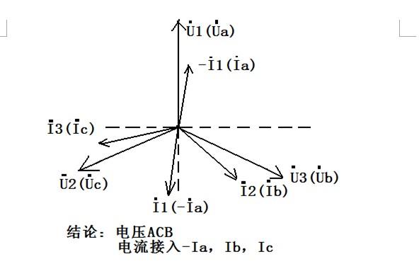 同时从绘制的向量图也