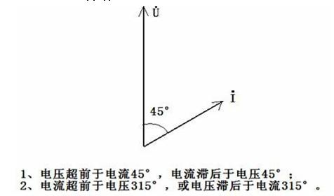 电能计量装置错误接线判定方法(二)