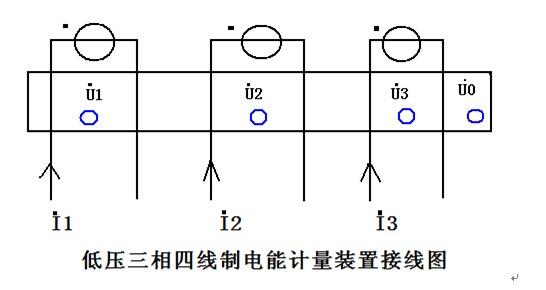 电能计量装置错误接线判定方法(三)
